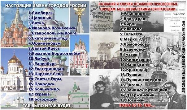 Настоящие имена городов России